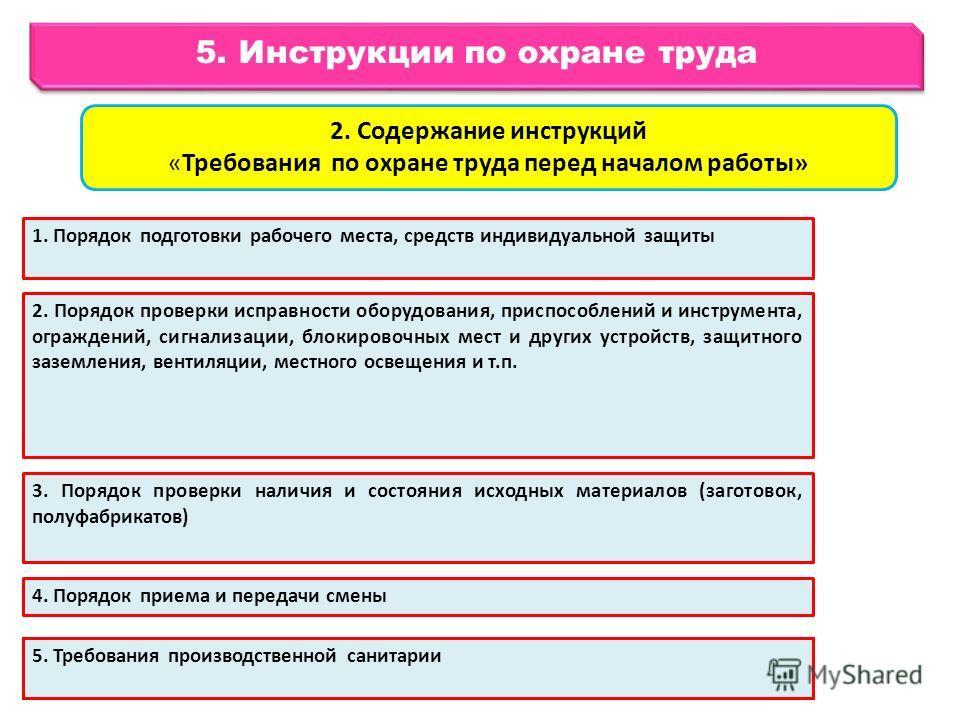 Инструкции по технике безопасности и производственной санитарии по безопасности