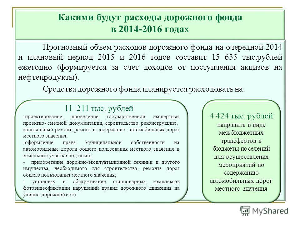 Какими будут расходы дорожного фонда в 2014-2016 годах Прогнозный объем расходов дорожного фонда на очередной 2014 и плановый период 2015 и 2016 годов составит 15 635 тыс.рублей ежегодно (формируется за счет доходов от поступления акцизов на нефтепро