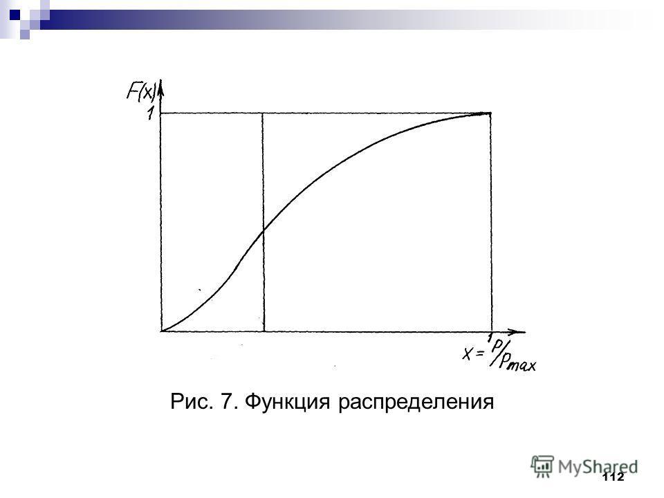 112 Рис. 7. Функция распределения