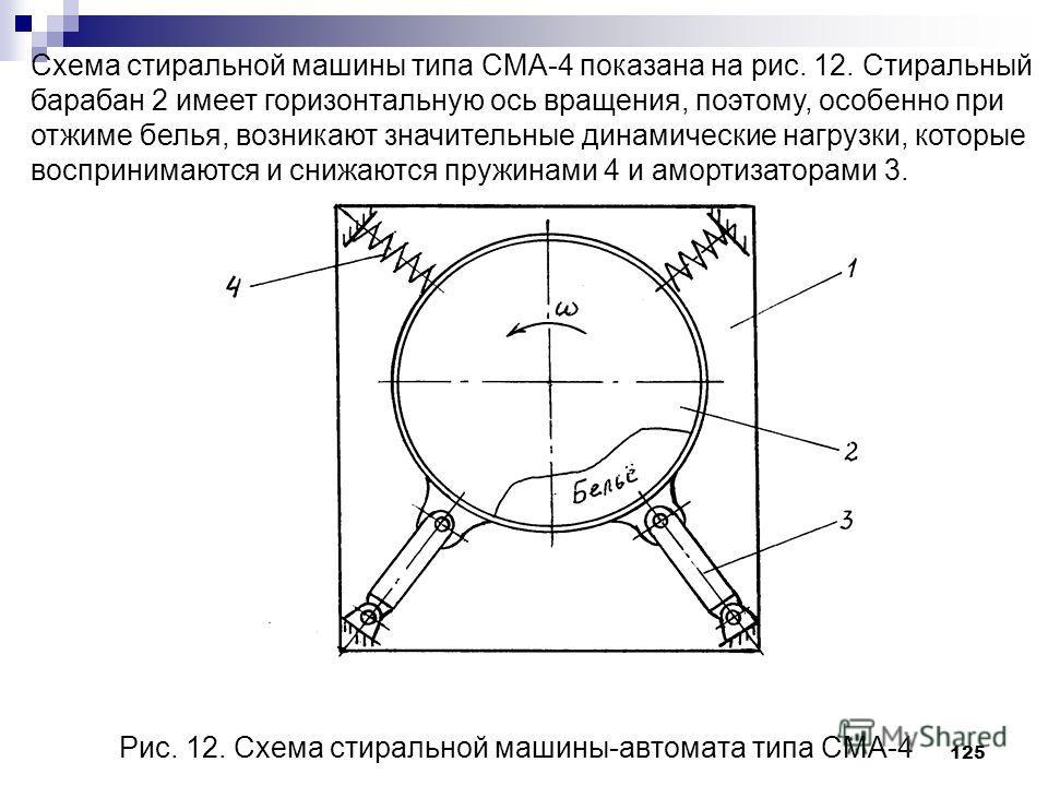 125 Рис. 12. Схема стиральной машины-автомата типа СМА-4 Схема стиральной машины типа СМА-4 показана на рис. 12. Стиральный барабан 2 имеет горизонтальную ось вращения, поэтому, особенно при отжиме белья, возникают значительные динамические нагрузки,