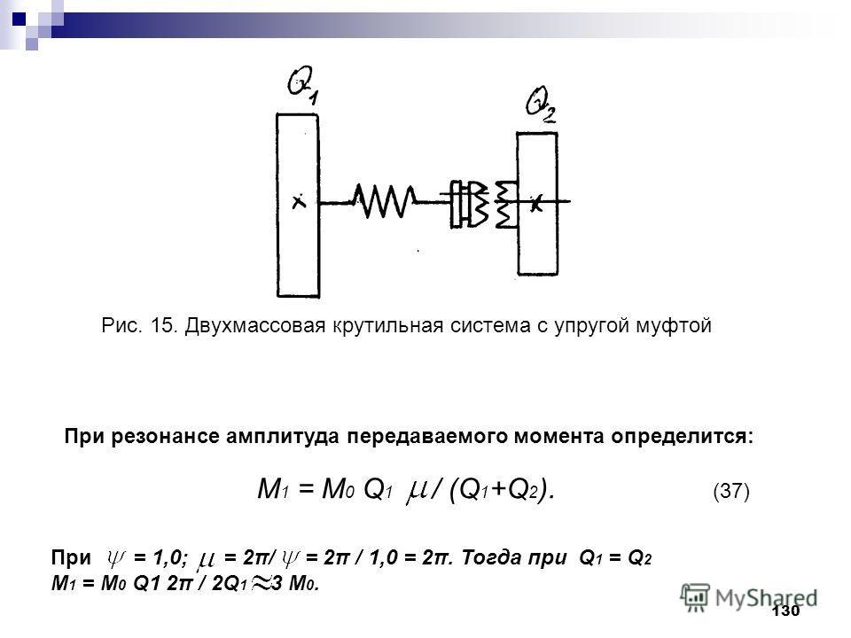130 Рис. 15. Двухмассовая крутильная система с упругой муфтой M 1 = M 0 Q 1 / (Q 1 +Q 2 ). (37) При резонансе амплитуда передаваемого момента определится: При = 1,0; = 2π/ = 2π / 1,0 = 2π. Тогда при Q 1 = Q 2 M 1 = M 0 Q1 2π / 2Q 1 3 M 0.