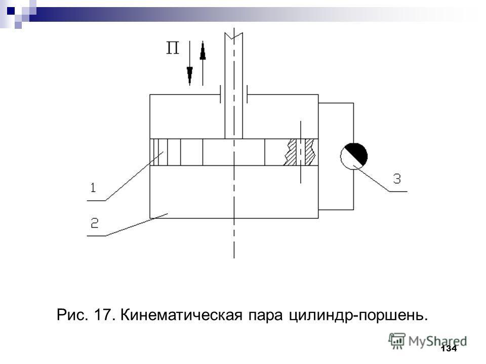 134 Рис. 17. Кинематическая пара цилиндр-поршень.