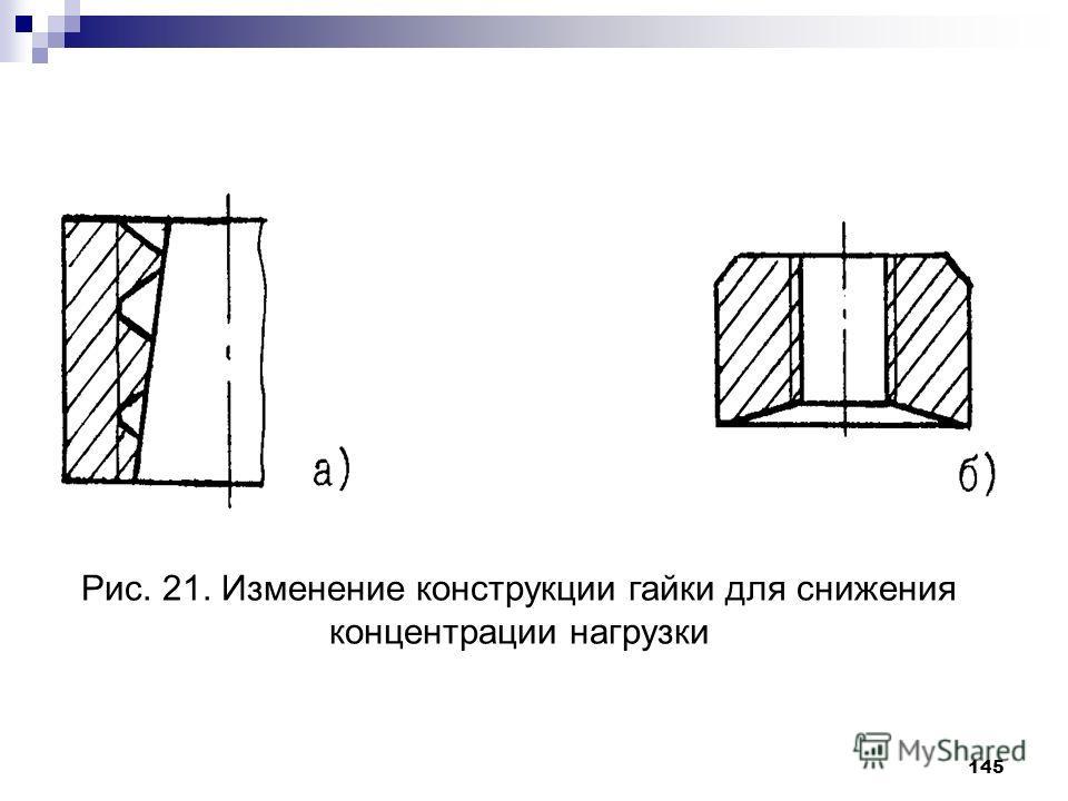 145 Рис. 21. Изменение конструкции гайки для снижения концентрации нагрузки