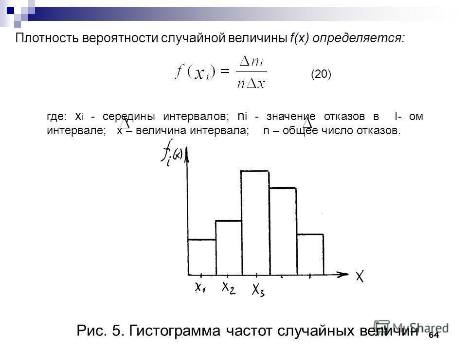 64 (20) Плотность вероятности случайной величины f(x) определяется: Рис. 5. Гистограмма частот случайных величин где: x i - середины интервалов; n i - значение отказов в I- ом интервале; x – величина интервала; n – общее число отказов.