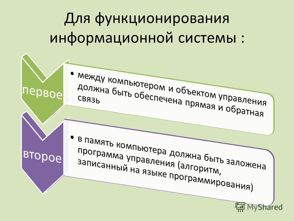 Для функционирования информационной системы :