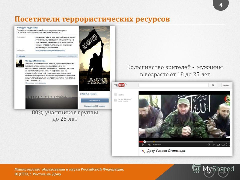 Посетители террористических ресурсов 80% участников группы до 25 лет 4 Министерство образования и науки Российской Федерации, НЦПТИ, г. Ростов-на-Дону Большинство зрителей - мужчины в возрасте от 18 до 25 лет