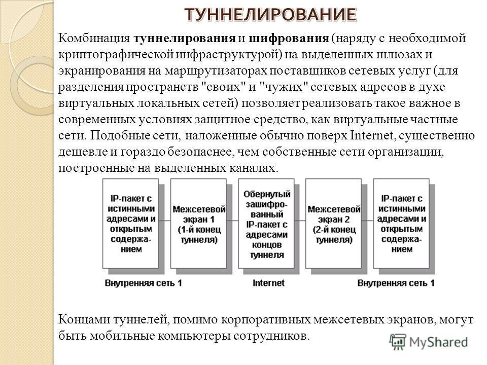 Комбинация туннелирования и шифрования (наряду с необходимой криптографической инфраструктурой) на выделенных шлюзах и экранирования на маршрутизаторах поставщиков сетевых услуг (для разделения пространств