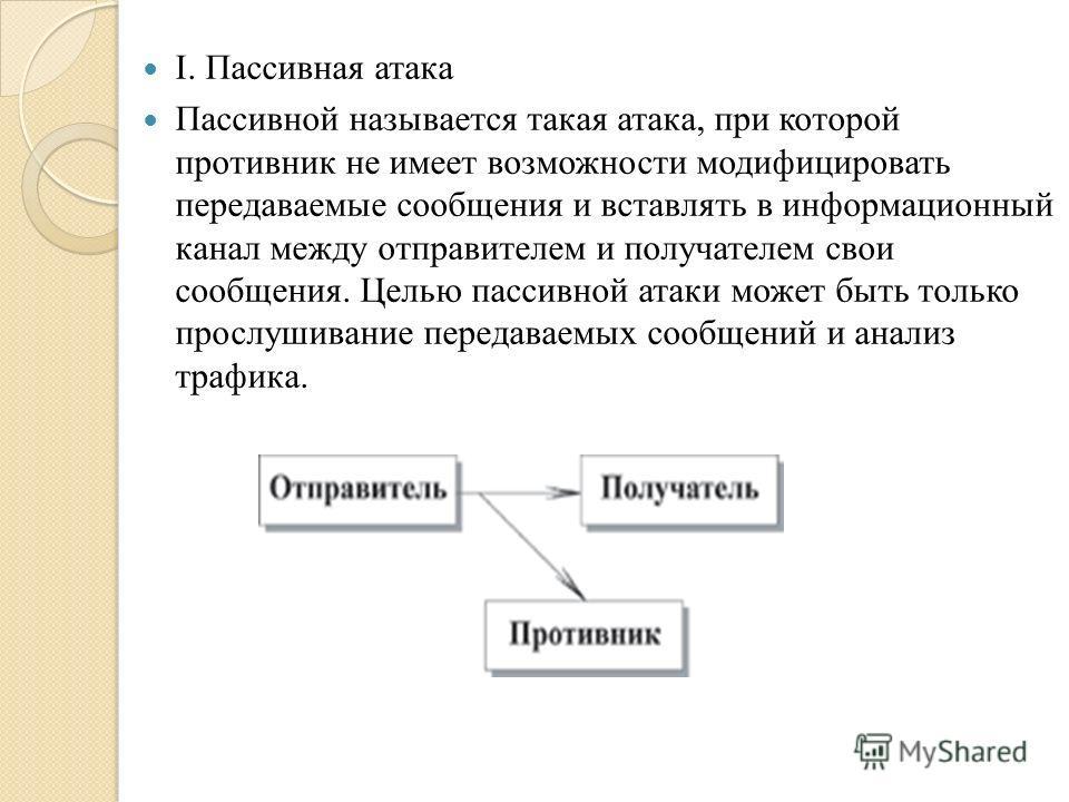 I. Пассивная атака Пассивной называется такая атака, при которой противник не имеет возможности модифицировать передаваемые сообщения и вставлять в информационный канал между отправителем и получателем свои сообщения. Целью пассивной атаки может быть