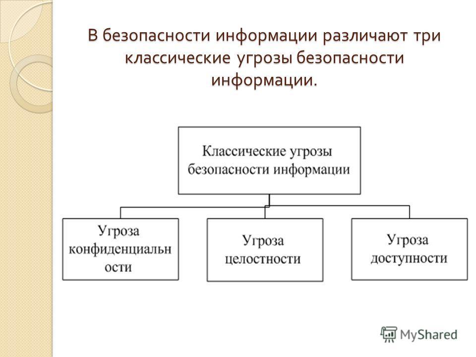 В безопасности информации различают три классические угрозы безопасности информации.