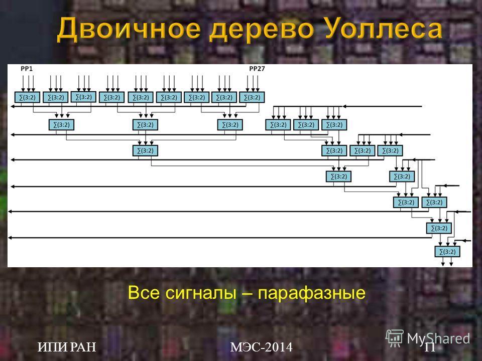 Все сигналы – парофазные ИПИ РАН МЭС -201411
