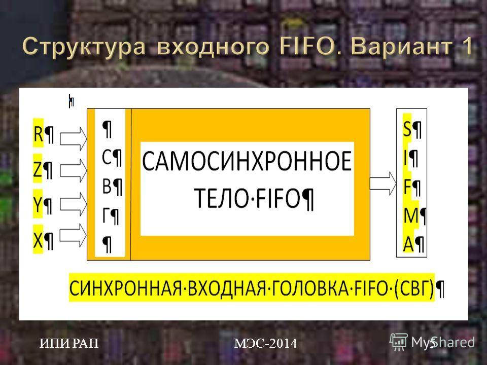 ИПИ РАН МЭС -20145