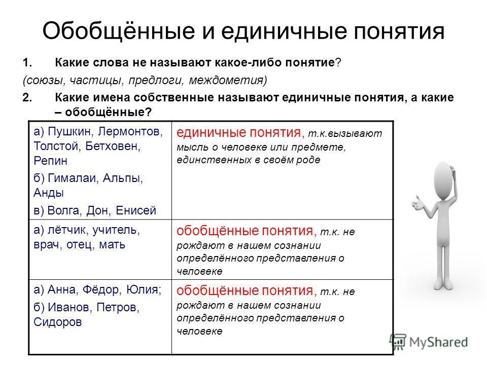 Обобщённые и единичные понятия 1. Какие слова не называют какое-либо понятие? (союзы, частицы, предлоги, междометия) 2. Какие имена собственные называют единичные понятия, а какие – обобщённые? а) Пушкин, Лермонтов, Толстой, Бетховен, Репин б) Гимала