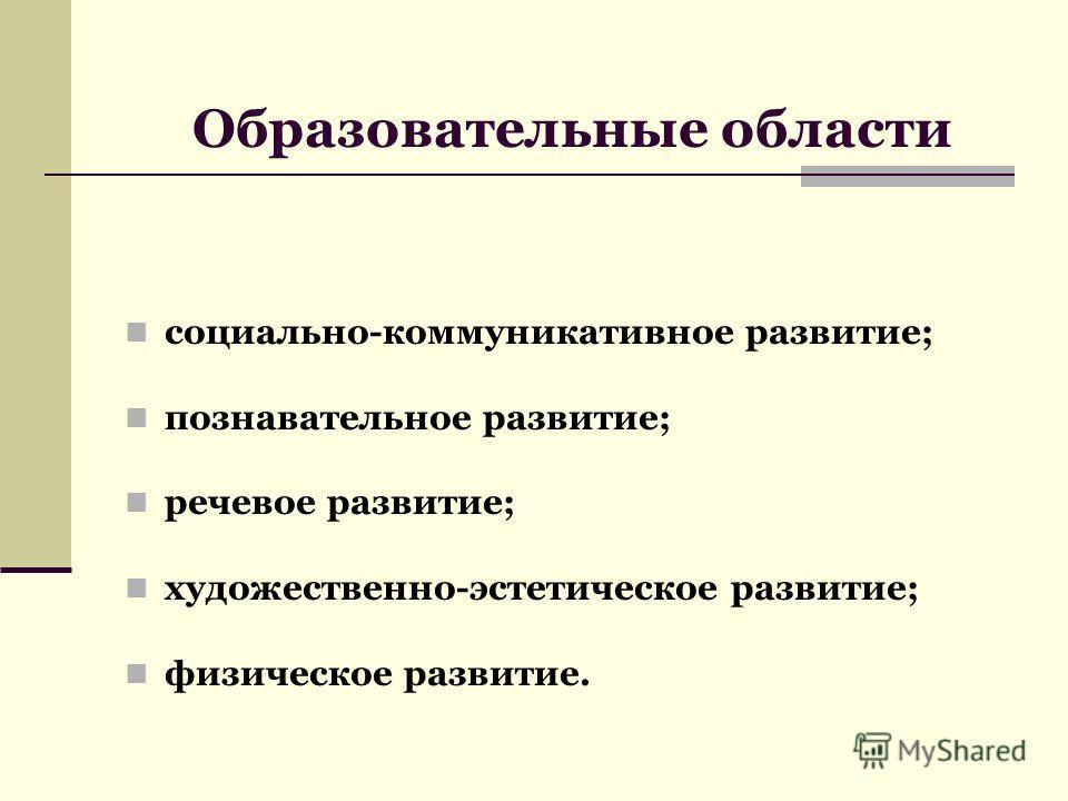 Образовательные области социально-коммуникативное развитие; познавательное развитие; речевое развитие; художественно-эстетическое развитие; физическое развитие.