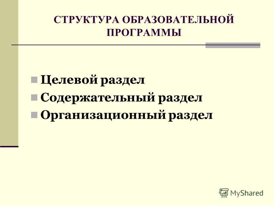 СТРУКТУРА ОБРАЗОВАТЕЛЬНОЙ ПРОГРАММЫ Целевой раздел Содержательный раздел Организационный раздел