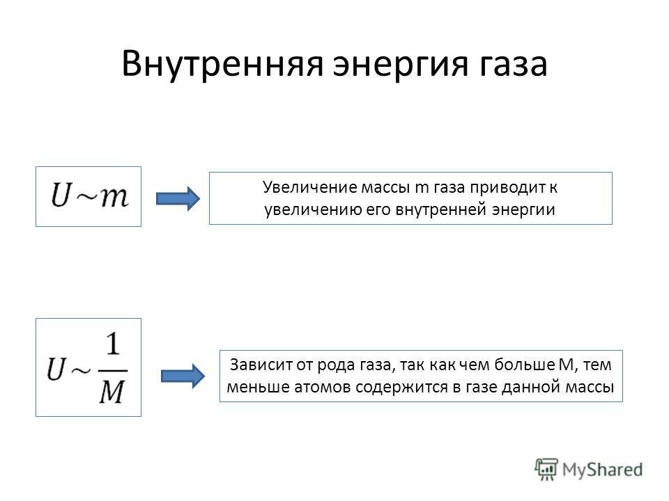 Внутренняя энергия газа Увеличение массы m газа приводит к увеличению его внутренней энергии Зависит от рода газа, так как чем больше M, тем меньше атомов содержится в газе данной массы