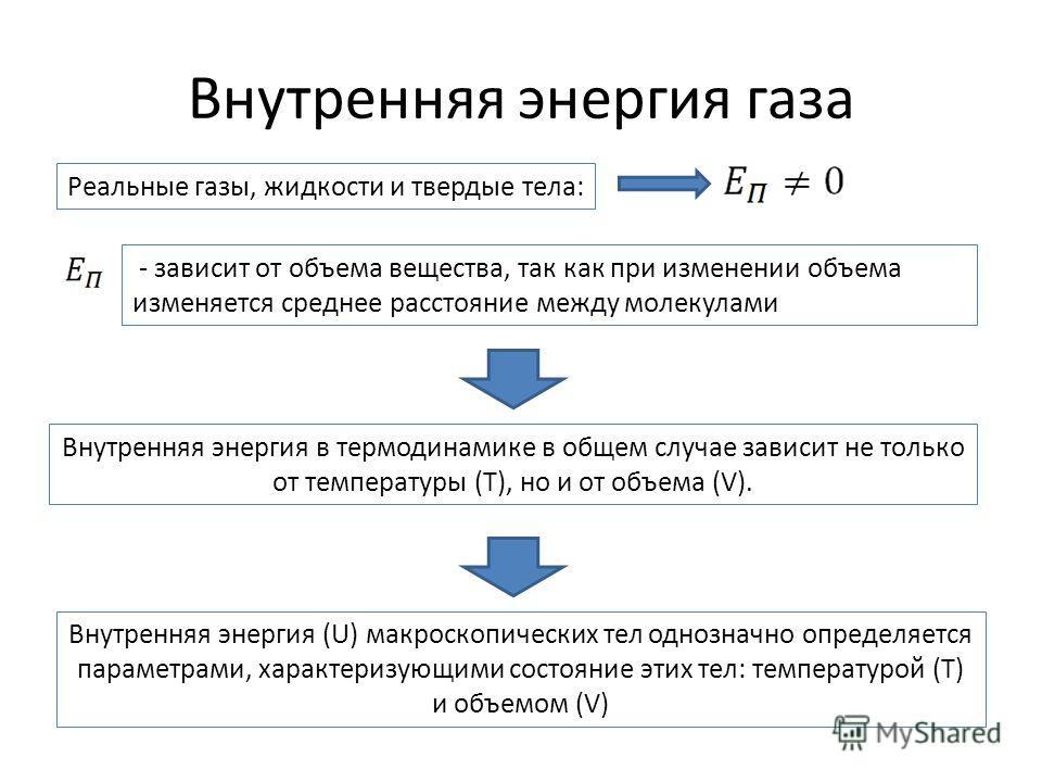 Внутренняя энергия газа Реальные газы, жидкости и твердые тела: - зависит от объема вещества, так как при изменении объема изменяется среднее расстояние между молекулами Внутренняя энергия в термодинамике в общем случае зависит не только от температу