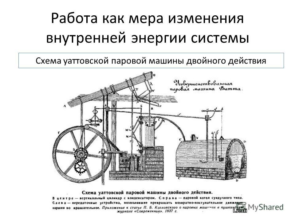 Работа как мера изменения внутренней энергии системы Схема уаттовской паровой машины двойного действия