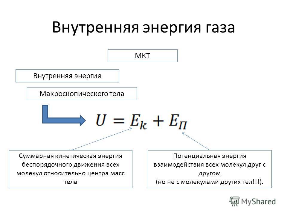 Внутренняя энергия газа МКТ Внутренняя энергия Макроскопического тела Суммарная кинетическая энергия беспорядочного движения всех молекул относительно центра масс тела Потенциальная энергия взаимодействия всех молекул друг с другом (но не с молекулам