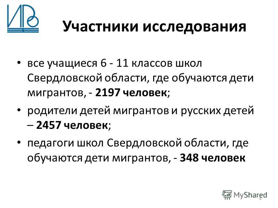 Участники исследования все учащиеся 6 - 11 классов школ Свердловской области, где обучаются дети мигрантов, - 2197 человек; родители детей мигрантов и русских детей – 2457 человек; педагоги школ Свердловской области, где обучаются дети мигрантов, - 3