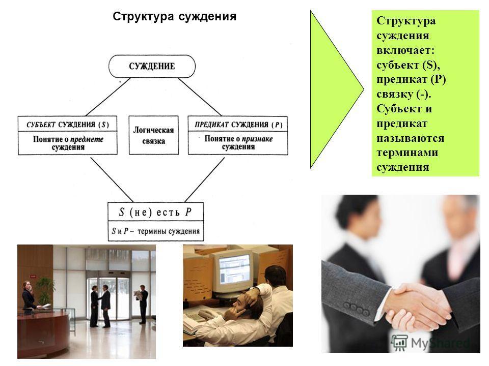 Структура суждения Структура суждения включает: субъект (S), предикат (Р) связку (-). Субъект и предикат называются терминами суждения