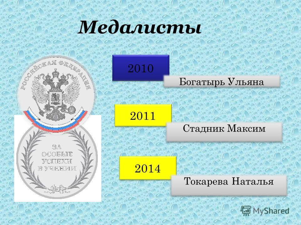 Медалисты 2010 Богатырь Ульяна 2011 Стадник Максим 2014 Токарева Наталья