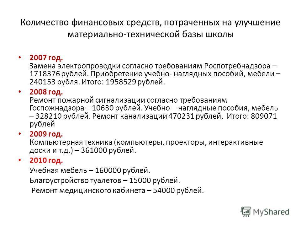 Количество финансовых средств, потраченных на улучшение материально-технической базы школы 2007 год. Замена электропроводки согласно требованиям Роспотребнадзора – 1718376 рублей. Приобретение учебно- наглядных пособий, мебели – 240153 рубля. Итого: