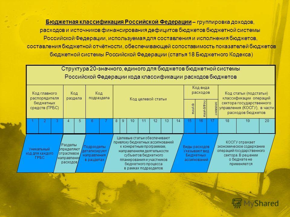 Бюджетная классификация Российской Федерации – группировка доходов, расходов и источников финансирования дефицитов бюджетов бюджетной системы Российской Федерации, используемая для составления и исполнения бюджетов, составления бюджетной отчётности,