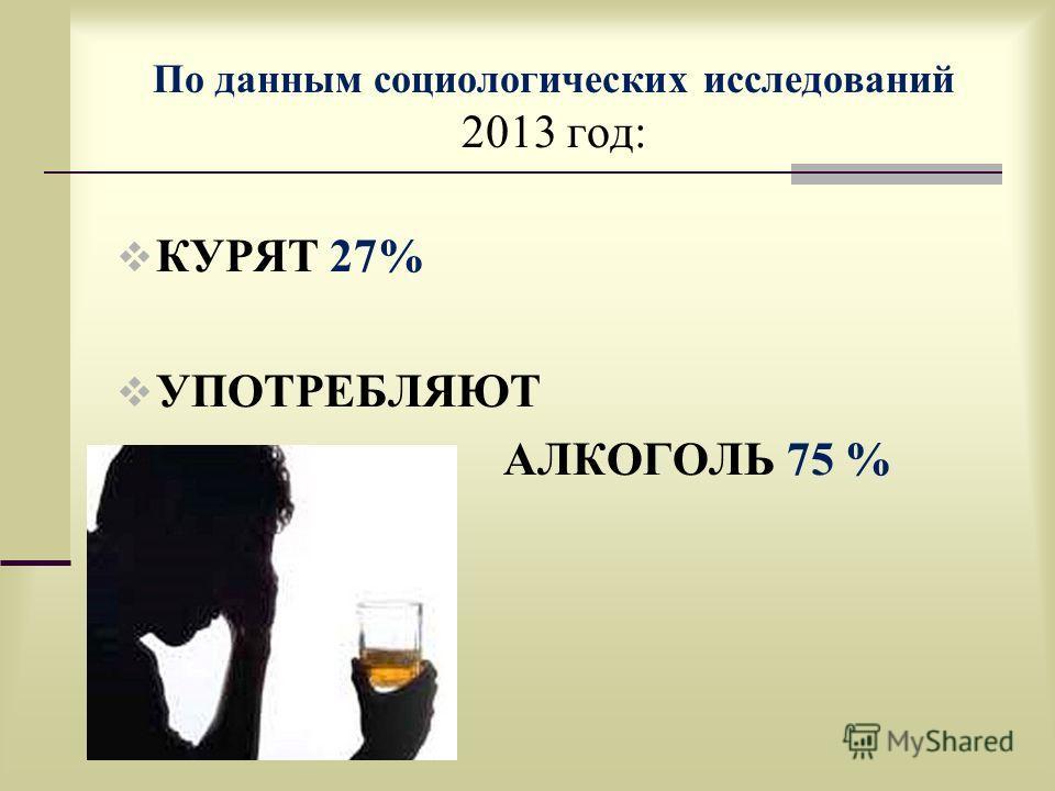 По данным социологических исследований 2013 год: КУРЯТ 27% УПОТРЕБЛЯЮТ АЛКОГОЛЬ 75 %
