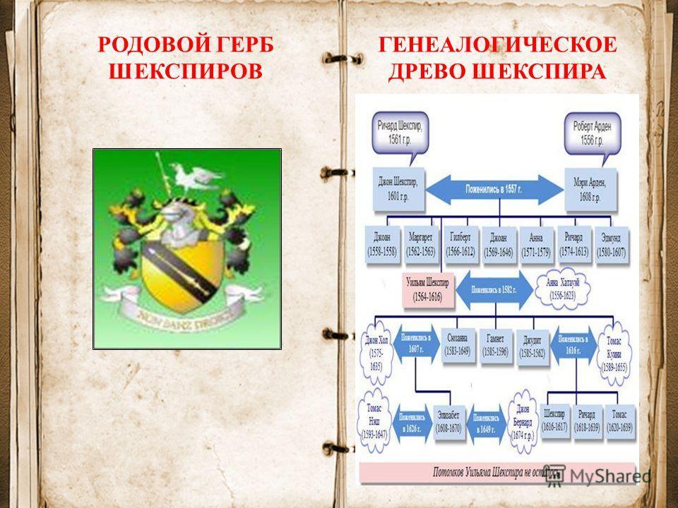 РОДОВОЙ ГЕРБ ШЕКСПИРОВ ГЕНЕАЛОГИЧЕСКОЕ ДРЕВО ШЕКСПИРА