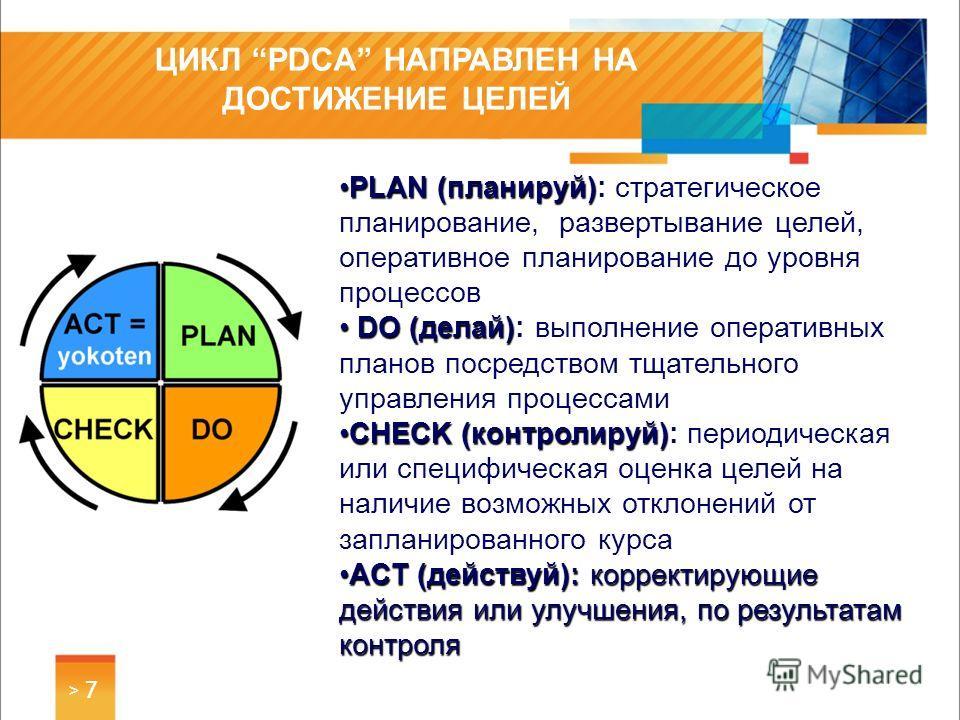 ЦИКЛ PDCA НАПРАВЛЕН НА ДОСТИЖЕНИЕ ЦЕЛЕЙ PLAN (планируй)PLAN (планируй): стратегическое планирование, развертывание целей, оперативное планирование до уровня процессов DO (делай) DO (делай): выполнение оперативных планов посредством тщательного управл