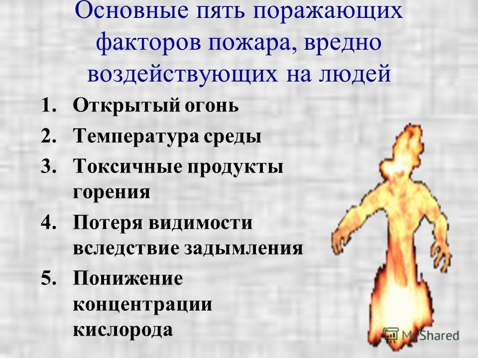 Основные пять поражающих факторов пожара, вредно воздействующих на людей 1. Открытый огонь 2. Температура среды 3. Токсичные продукты горения 4. Потеря видимости вследствие задымления 5. Понижение концентрации кислорода