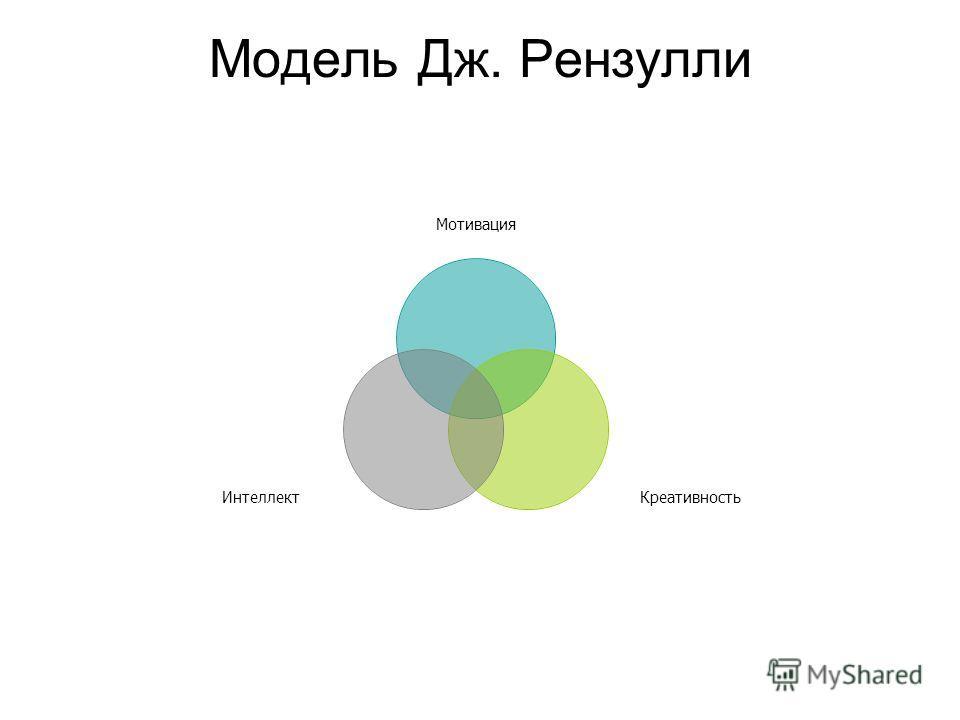 Модель Дж. Рензулли Мотивация Креативность Интеллект
