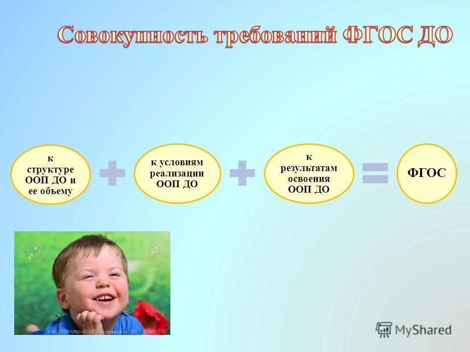 к структуре ООП ДО и ее объему к условиям реализации ООП ДО к результатам освоения ООП ДО ФГОС