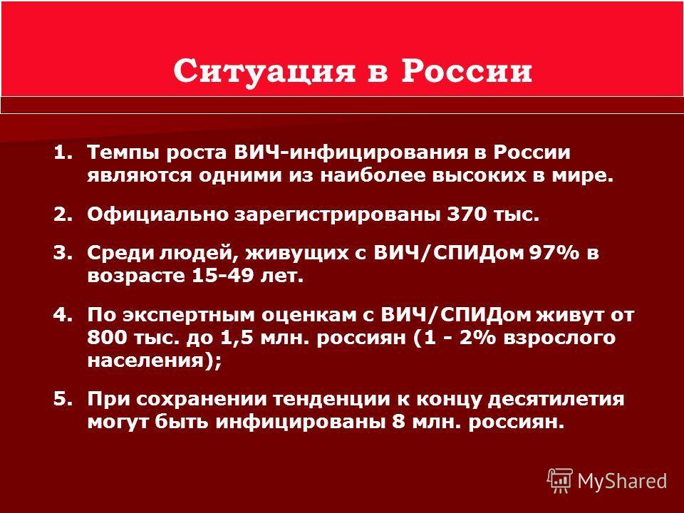 Ситуация в России 1. Темпы роста ВИЧ-инфицирования в России являются одними из наиболее высоких в мире. 2. Официально зарегистрированы 370 тыс. 3. Среди людей, живущих с ВИЧ/СПИДом 97% в возрасте 15-49 лет. 4. По экспертным оценкам c ВИЧ/СПИДом живут