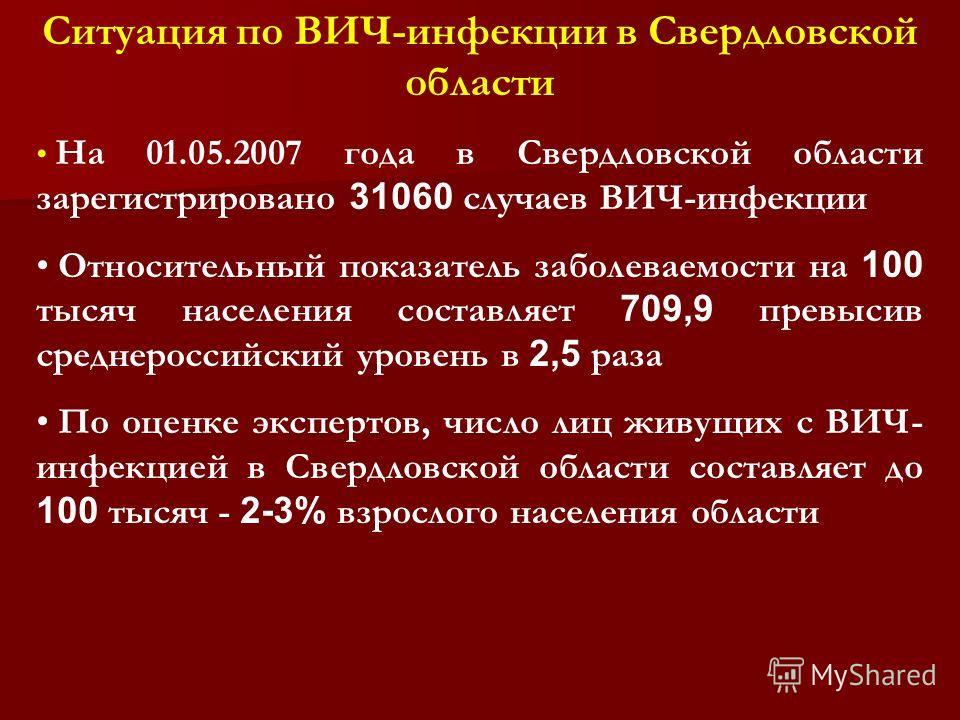 Ситуация по ВИЧ-инфекции в Свердловской области На 01.05.2007 года в Свердловской области зарегистрировано 31060 случаев ВИЧ-инфекции Относительный показатель заболеваемости на 100 тысяч населения составляет 709,9 превысив среднероссийский уровень в