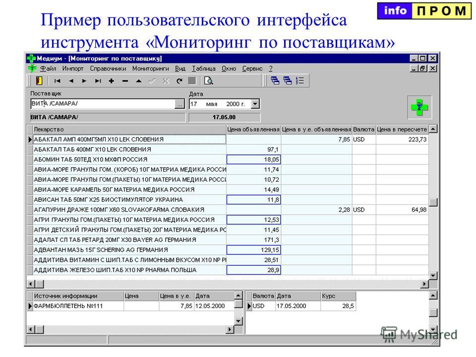17 Пример пользовательского интерфейса инструмента «Мониторинг по поставщикам»