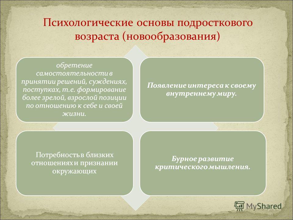 Психологические основы подросткового возраста (новообразования)