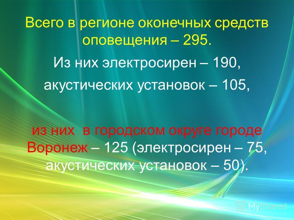 На территории Воронежской области создано: 1 зона оповещения при аварии на Нововоронежской АЭС (далее – НВАЭС). 49 зон оповещения при аварии на ОАО «Трансаммиак» полностью готовы и сопряжены с РАСЦО (региональной автоматизированной системой центральн