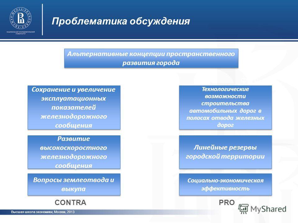 Высшая школа экономики, Москва, 2013 фото Проблематика обсуждения Альтернативные концепции пространственного развития города Сохранение и увеличение эксплуатационных показателей железнодорожного сообщения Развитие высокоскоростного железнодорожного с