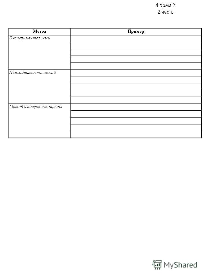 Форма 2 2 часть Метод Пример Экспериментальный Психодиагностический Метод экспертных оценок