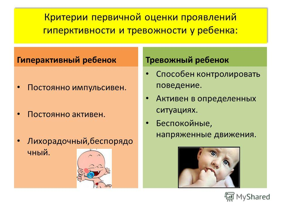 Критерии первичной оценки проявлений гиперактивности и тревожности у ребенка: Гиперактивный ребенок Постоянно импульсивен. Постоянно активен. Лихорадочный,беспорядочный. Тревожный ребенок Способен контролировать поведение. Активен в определенных ситу