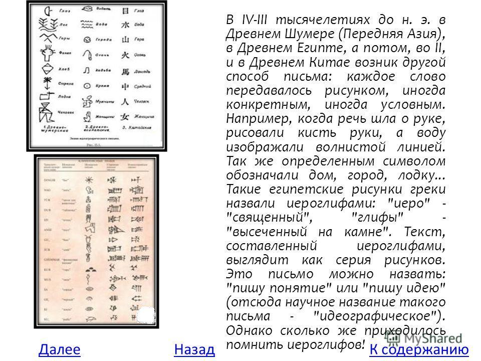 В IV-III тысячелетиях до н. э. в Древнем Шумере (Передняя Азия), в Древнем Египте, а потом, во II, и в Древнем Китае возник другой способ письма: каждое слово передавалось рисунком, иногда конкретным, иногда условным. Например, когда речь шла о руке,