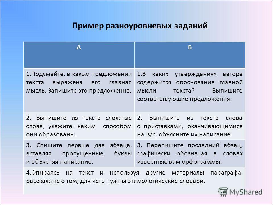 Пример разноуровневых заданий АБ 1.Подумайте, в каком предложении текста выражена его главная мысль. Запишите это предложение. 1. В каких утверждениях автора содержится обоснование главной мысли текста? Выпишите соответствующие предложения. 2. Выпиши