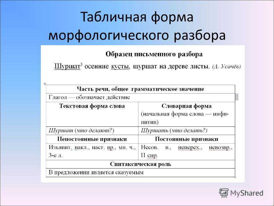 Табличная форма морфологического разбора