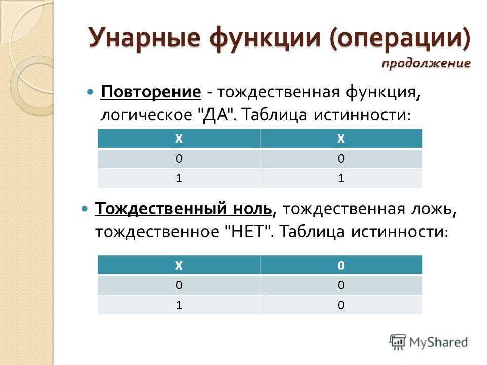 Унарные функции ( операции ) продолжение Повторение - тождественная функция, логическое  ДА . Таблица истинности : Тождественный ноль, тождественная ложь, тождественное  НЕТ . Таблица истинности : XX 00 11 X0 00 10