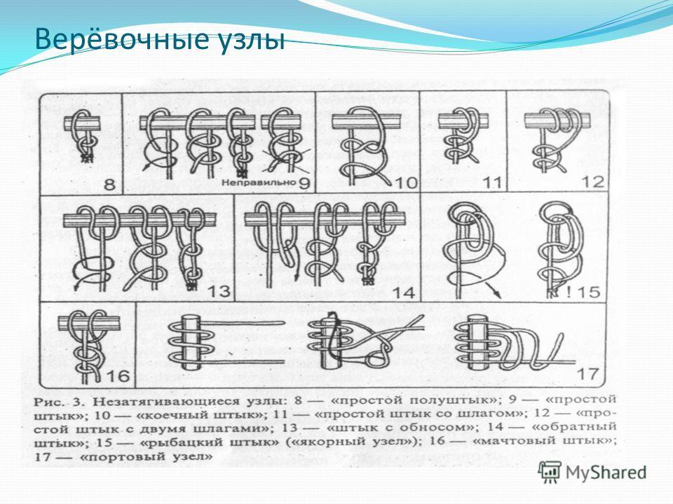 Верёвочные узлы