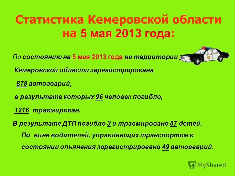 Статистика Кемеровской области на 5 мая 2013 года : По состоянию на 5 мая 2013 года на территории Кемеровской области зарегистрирована 878 автоаварий, в результате которых 96 человек погибло, 1216 травмирован. В результате ДТП погибло 3 и травмирован
