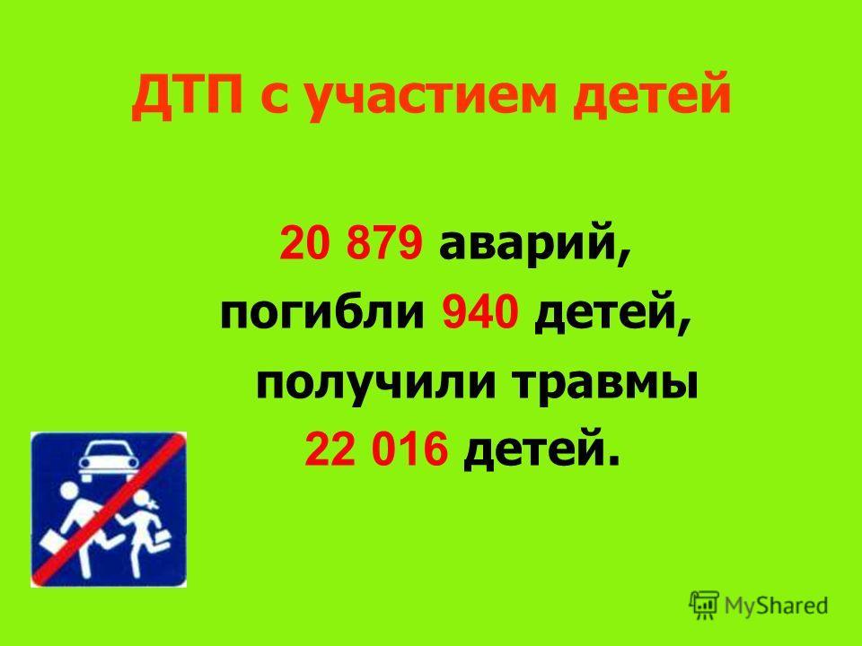 ДТП с участием детей 20 879 аварий, погибли 940 детей, получили травмы 22 016 детей.