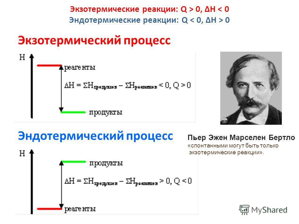 Экзотермические реакции: Q > 0, ΔH 0 Экзотермический процесс Эндотермический процесс Пьер Эжен Марселен Бертло «спонтанными могут быть только экзотермические реакции».