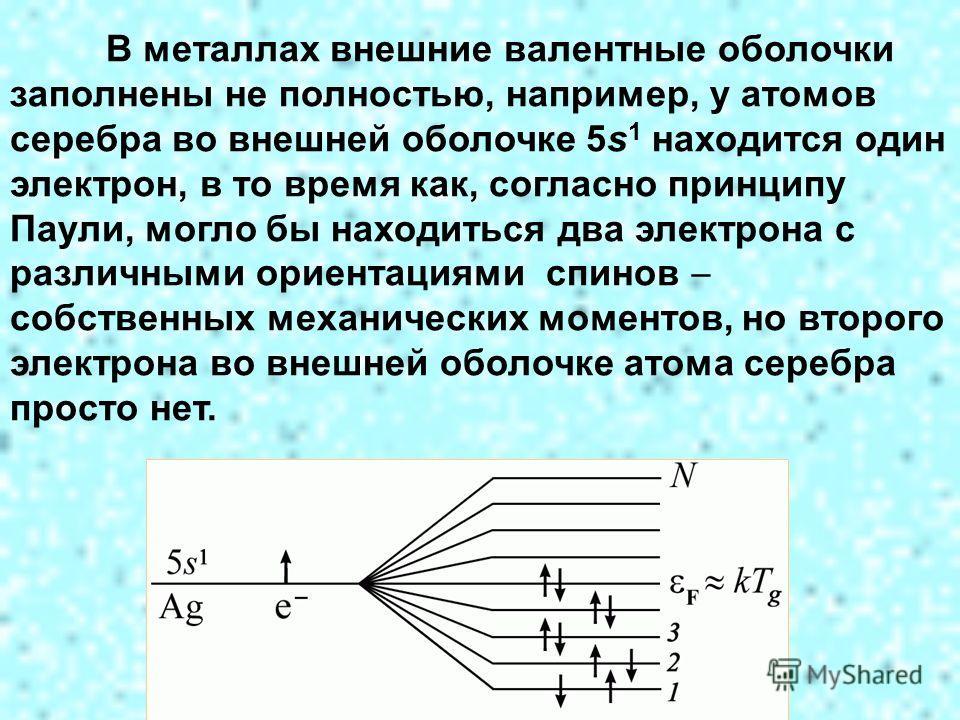 В металлах внешние валентные оболочки заполнены не полностью, например, у атомов серебра во внешней оболочке 5s 1 находится один электрон, в то время как, согласно принципу Паули, могло бы находиться два электрона с различными ориентациями спинов соб